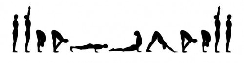 origin-of-suryanamaskar-500x356.jpg